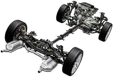 Ходовая часть автомобиля: устройство и принцип работы